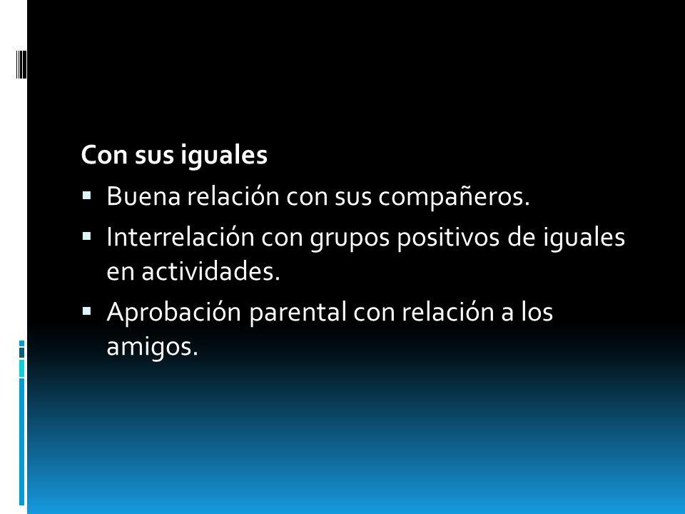 Con sus iguales Buena relación con sus compañeros. Interrelación con grupos positivos de iguales en actividades. Aprobación parental con relación a lo