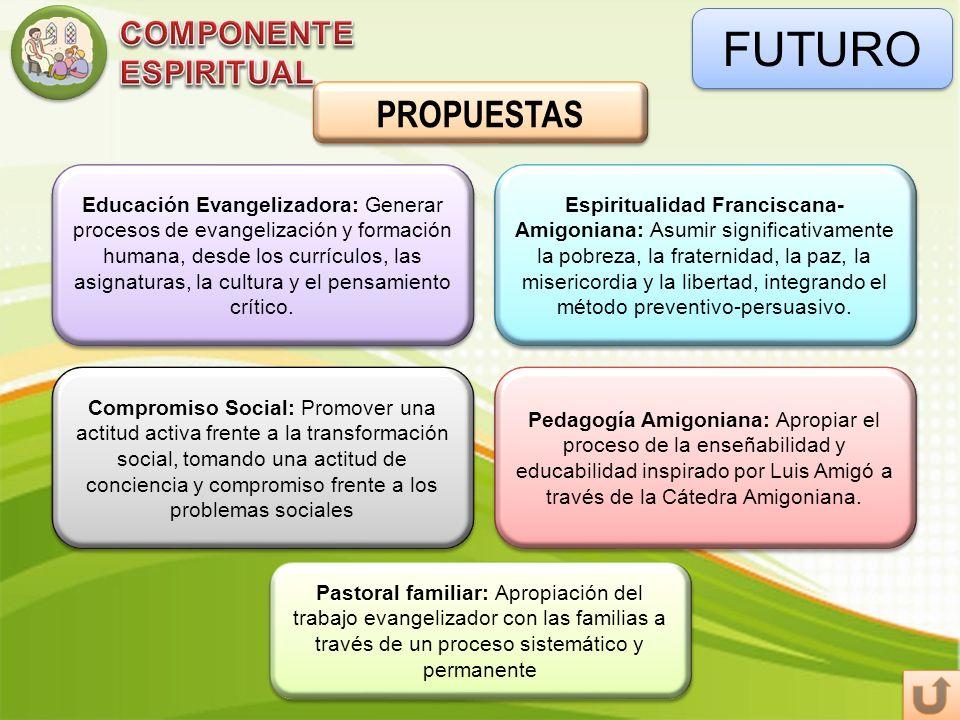 FUTURO PROPUESTAS Compromiso Social: Promover una actitud activa frente a la transformación social, tomando una actitud de conciencia y compromiso fre