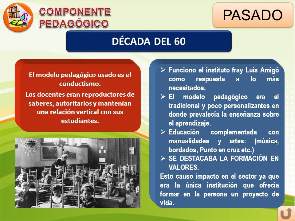 PASADO El modelo pedagógico usado es el conductismo. Los docentes eran reproductores de saberes, autoritarios y mantenían una relación vertical con su