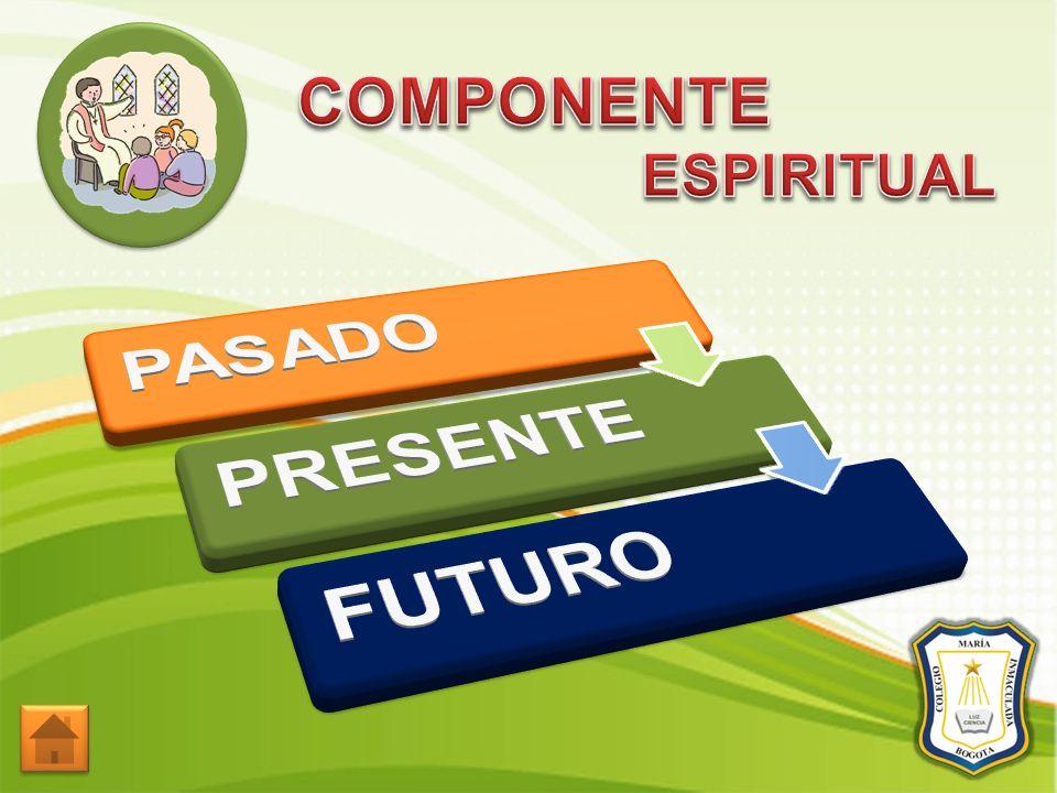 FUTURO CUADRO 1 PROPUESTA EDUCACIÓN DE LOS SUEÑOS RELACIÓN CON LA PEDAGOGÍA AMIGONIANA NECESIDADES QUE SE PUEDAN PRESENTAR RECURSOSDIFICULTADES Capacitación permanente para docentes Los docentes deben ser competes y demostrar alto desempeño en Pedagogía amigoniana, manejo de tecnología y comunicación en idioma Inglés.