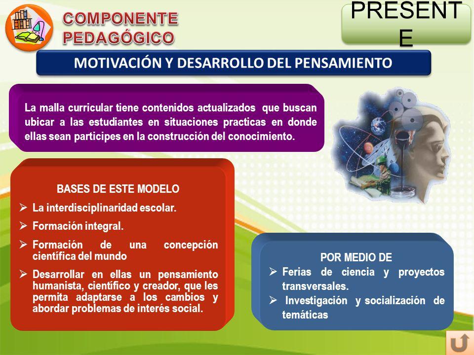 PRESENT E MOTIVACIÓN Y DESARROLLO DEL PENSAMIENTO La malla curricular tiene contenidos actualizados que buscan ubicar a las estudiantes en situaciones