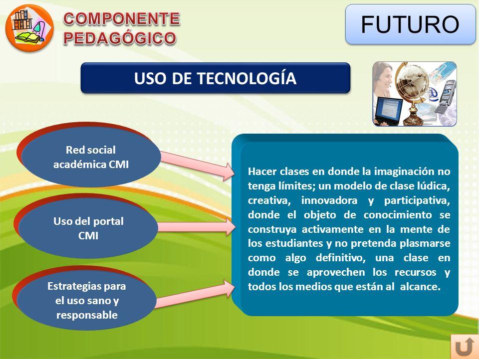 FUTURO USO DE TECNOLOGÍA Hacer clases en donde la imaginación no tenga límites; un modelo de clase lúdica, creativa, innovadora y participativa, donde