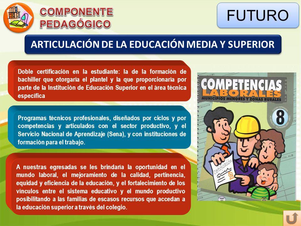 FUTURO ARTICULACIÓN DE LA EDUCACIÓN MEDIA Y SUPERIOR Doble certificación en la estudiante: la de la formación de bachiller que otorgaría el plantel y