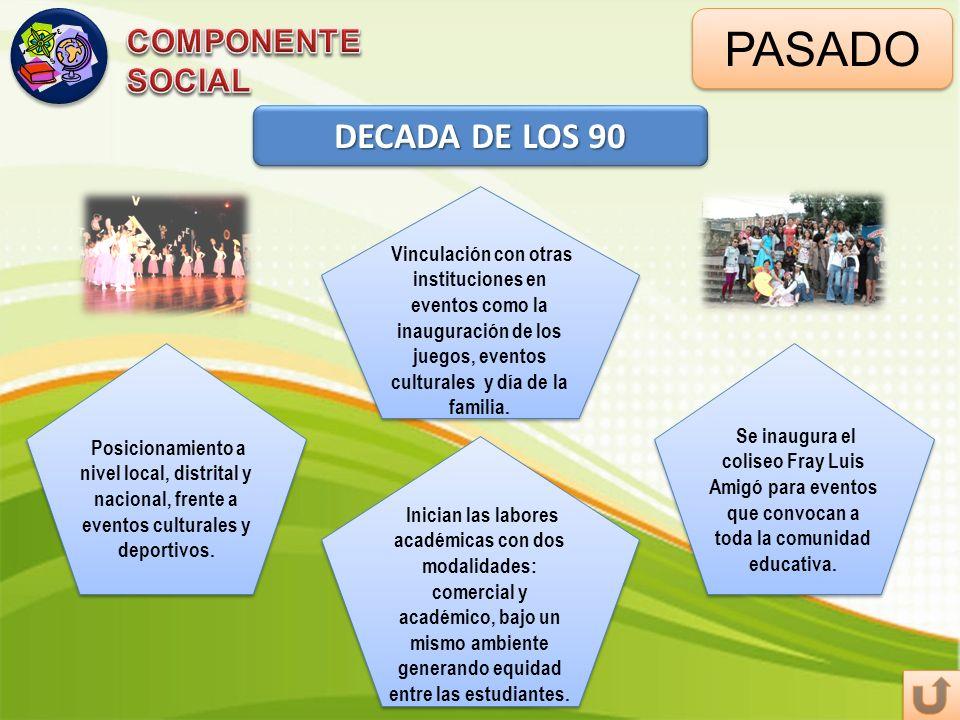 DECADA DE LOS 90 PASADO Vinculación con otras instituciones en eventos como la inauguración de los juegos, eventos culturales y día de la familia. Se