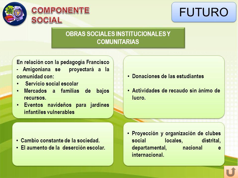 FUTURO OBRAS SOCIALES INSTITUCIONALES Y COMUNITARIAS OBRAS SOCIALES INSTITUCIONALES Y COMUNITARIAS En relación con la pedagogía Francisco - Amigoniana