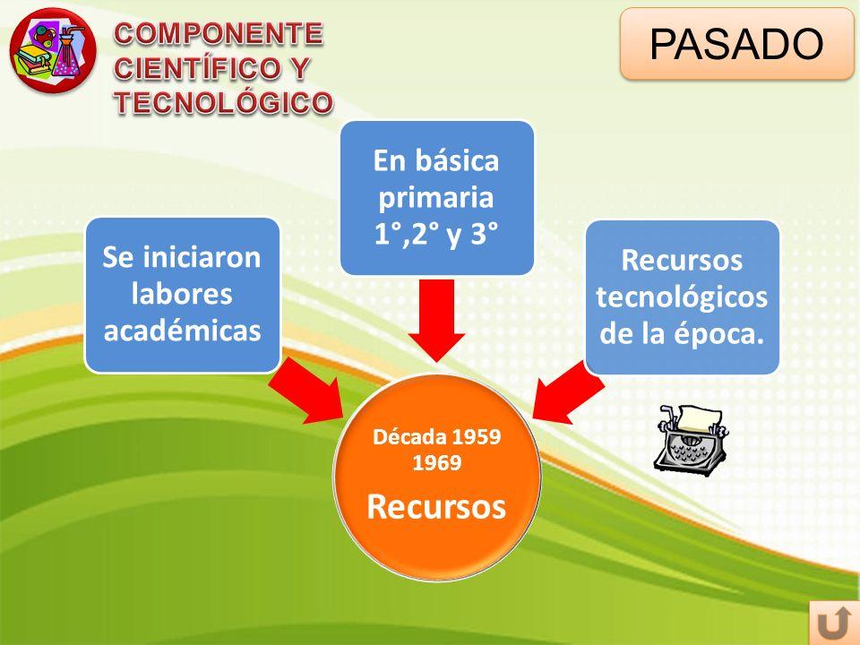 Década 1959 1969 Recursos Se iniciaron labores académicas En básica primaria 1°,2° y 3° Recursos tecnológicos de la época. PASADO