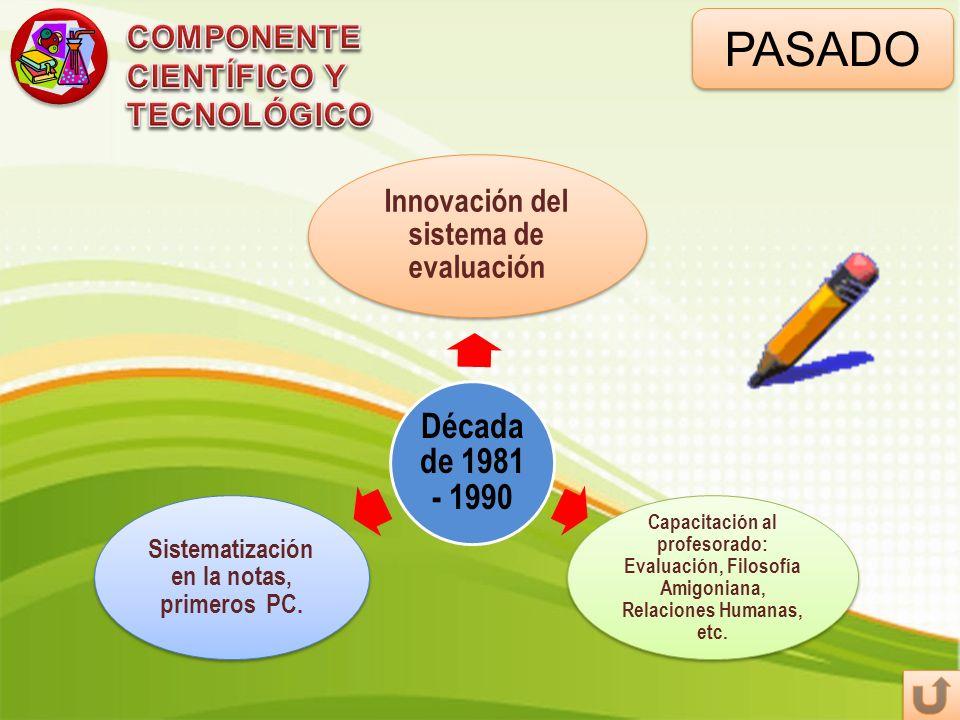 Década de 1981 - 1990 Innovación del sistema de evaluación Capacitación al profesorado: Evaluación, Filosofía Amigoniana, Relaciones Humanas, etc. Sis