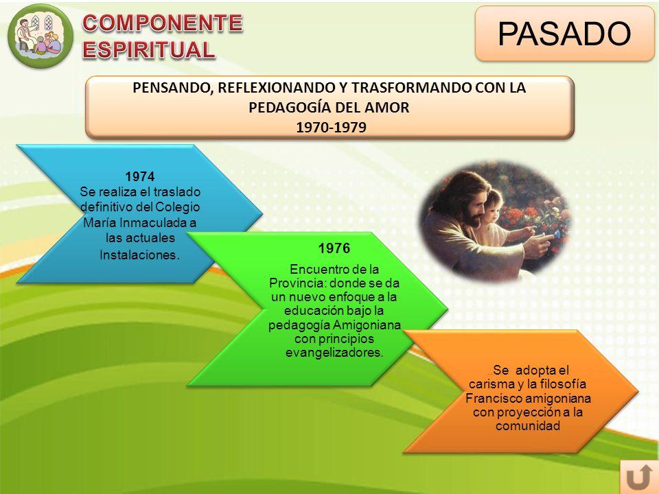 PASADO CONSTRUYENDO POR MEDIO DE LA EVANGELIZACIÓN CAMINOS DE FE 1980-1989 CONSTRUYENDO POR MEDIO DE LA EVANGELIZACIÓN CAMINOS DE FE 1980-1989 1985 Se evidencia la necesidad de la unificación del C.M.I y el Instituto Fray Luis Amigó y Ferrer, para generar un proceso educativo incluyente y vivencial de los principios del padre fundador.