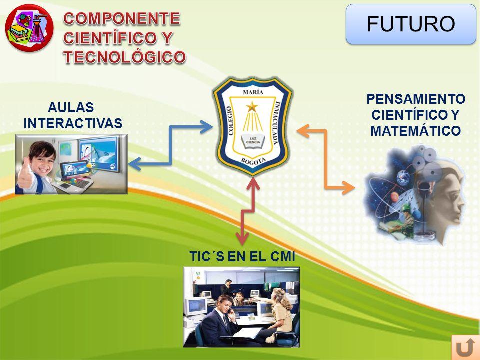 FUTURO AULAS INTERACTIVAS PENSAMIENTO CIENTÍFICO Y MATEMÁTICO TIC´S EN EL CMI