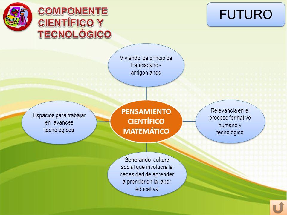 FUTURO PENSAMIENTO CIENTÍFICO MATEMÁTICO Viviendo los principios franciscano - amigonianos Relevancia en el proceso formativo humano y tecnológico Gen