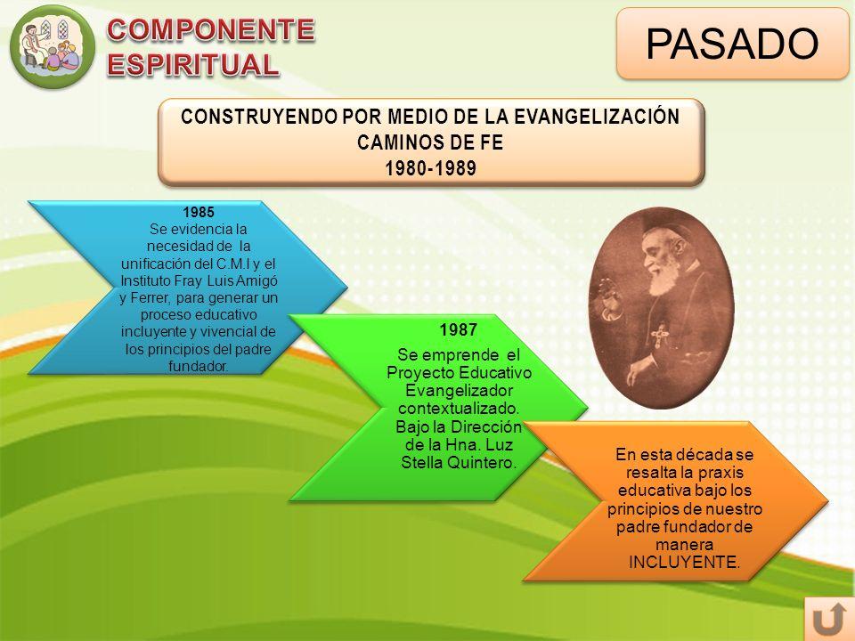PASADO MATERIALIZACIÓN DE LA PRAXIS EVANGELIZADORA 1990-1999 MATERIALIZACIÓN DE LA PRAXIS EVANGELIZADORA 1990-1999 1990 Bajo principios evangelizadores y humanitarios se inicia el proceso de proyección a la comunidad circundante en términos educativos.