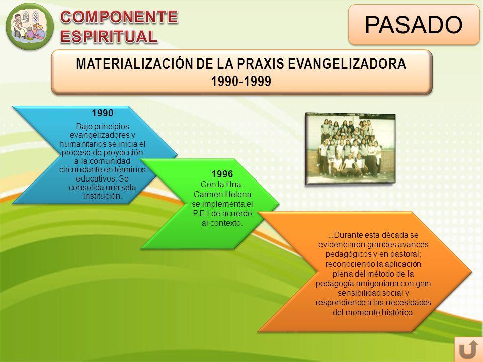 PASADO MATERIALIZACIÓN DE LA PRAXIS EVANGELIZADORA 1990-1999 MATERIALIZACIÓN DE LA PRAXIS EVANGELIZADORA 1990-1999 1990 Bajo principios evangelizadore