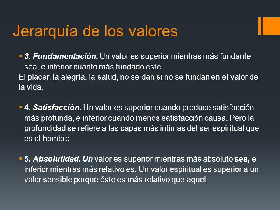 Jerarquía de los valores 3.Fundamentación.