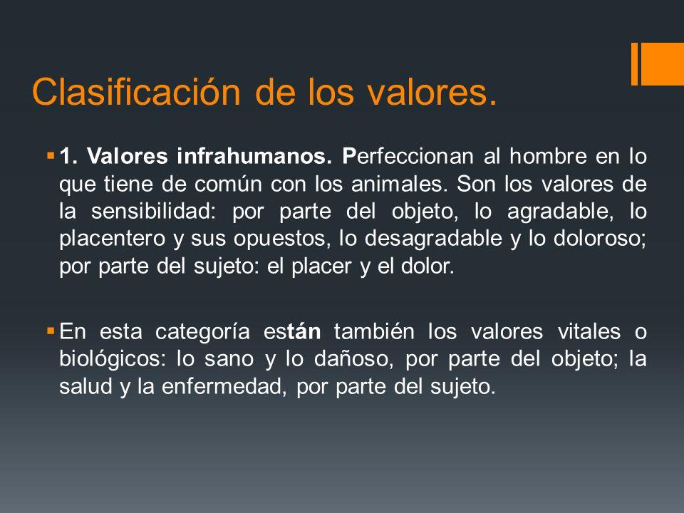 Clasificación de los valores.1. Valores infrahumanos.