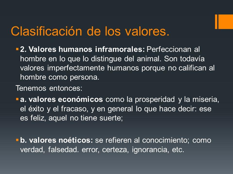 Clasificación de los valores.2.