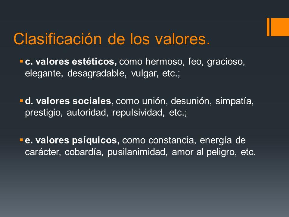 Clasificación de los valores.c.