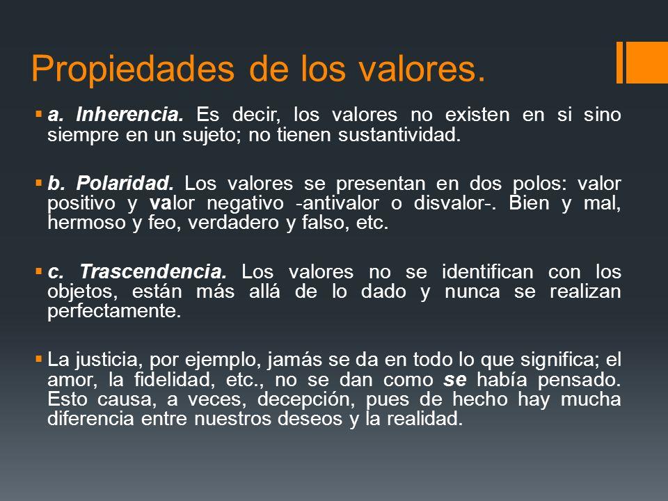 Propiedades de los valores.a. Inherencia.