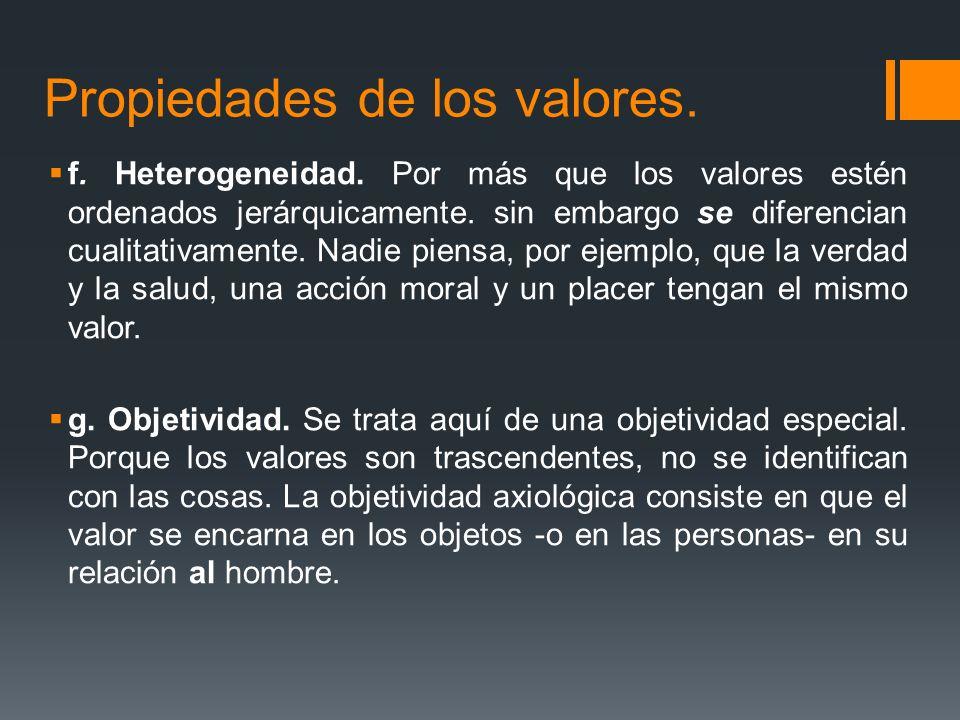 Propiedades de los valores.f. Heterogeneidad.