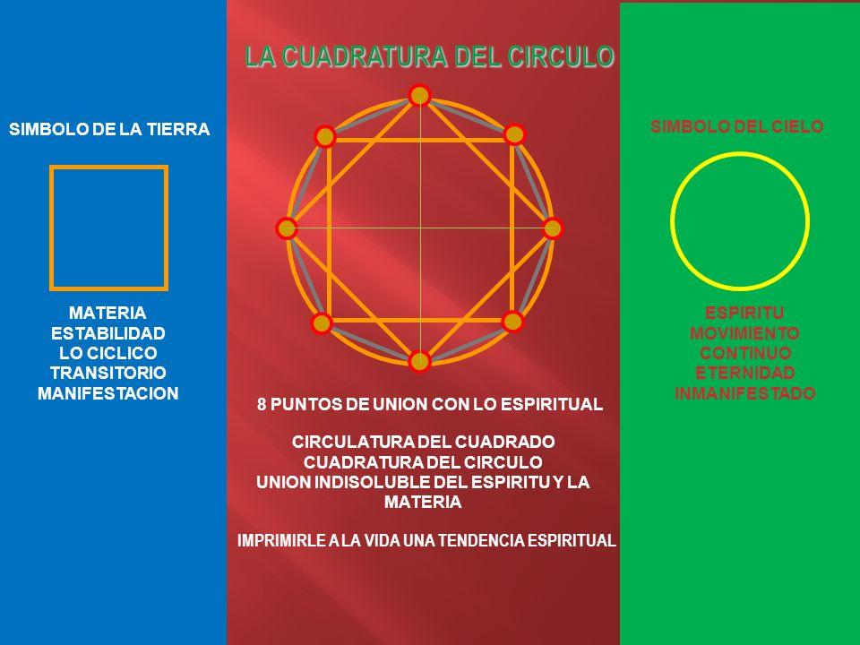 IMPRIMIRLE A LA VIDA UNA TENDENCIA ESPIRITUAL 8 PUNTOS DE UNION CON LO ESPIRITUAL CIRCULATURA DEL CUADRADO CUADRATURA DEL CIRCULO UNION INDISOLUBLE DE