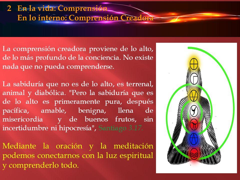 La comprensión creadora proviene de lo alto, de lo más profundo de la conciencia. No existe nada que no pueda comprenderse. La sabiduría que no es de