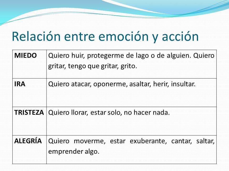 Relación entre emoción y acción MIEDO Quiero huir, protegerme de lago o de alguien. Quiero gritar, tengo que gritar, grito. IRAQuiero atacar, oponerme