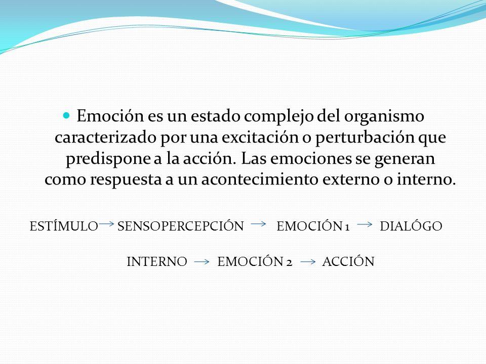 Emoción es un estado complejo del organismo caracterizado por una excitación o perturbación que predispone a la acción. Las emociones se generan como