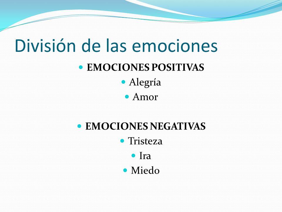 División de las emociones EMOCIONES POSITIVAS Alegría Amor EMOCIONES NEGATIVAS Tristeza Ira Miedo