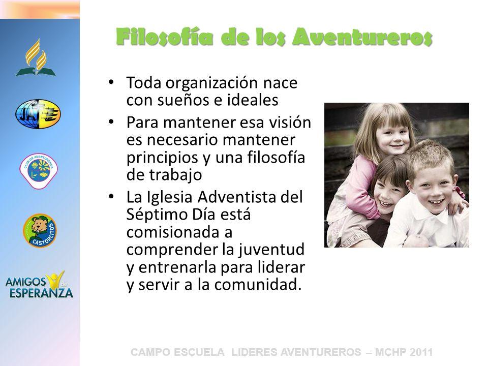 CAMPO ESCUELA LIDERES AVENTUREROS – MCHP 2011 Toda organización nace con sueños e ideales Para mantener esa visión es necesario mantener principios y