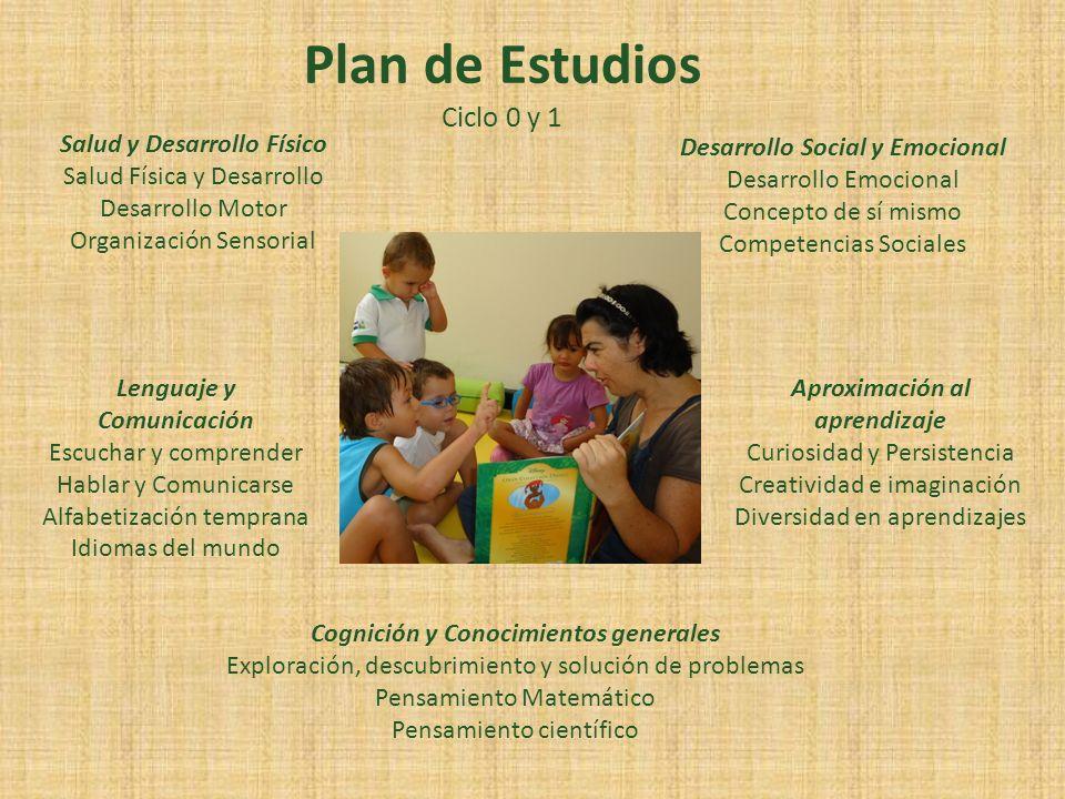 Plan de Estudios Ciclo 0 y 1 Salud y Desarrollo Físico Salud Física y Desarrollo Desarrollo Motor Organización Sensorial Desarrollo Social y Emocional