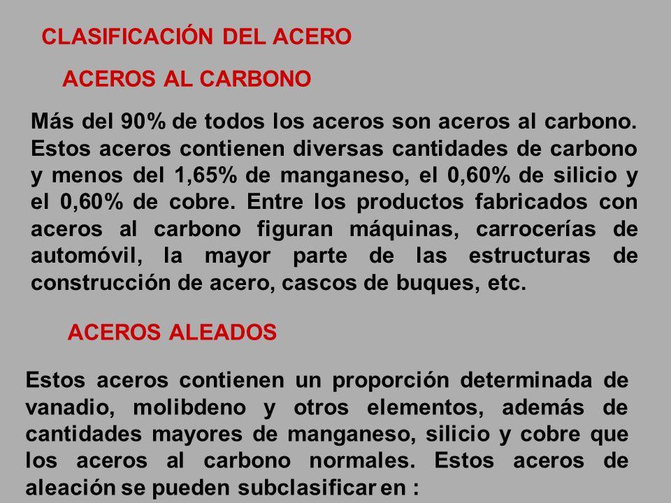 ACEROS AL CARBONO CLASIFICACIÓN DEL ACERO Más del 90% de todos los aceros son aceros al carbono. Estos aceros contienen diversas cantidades de carbono