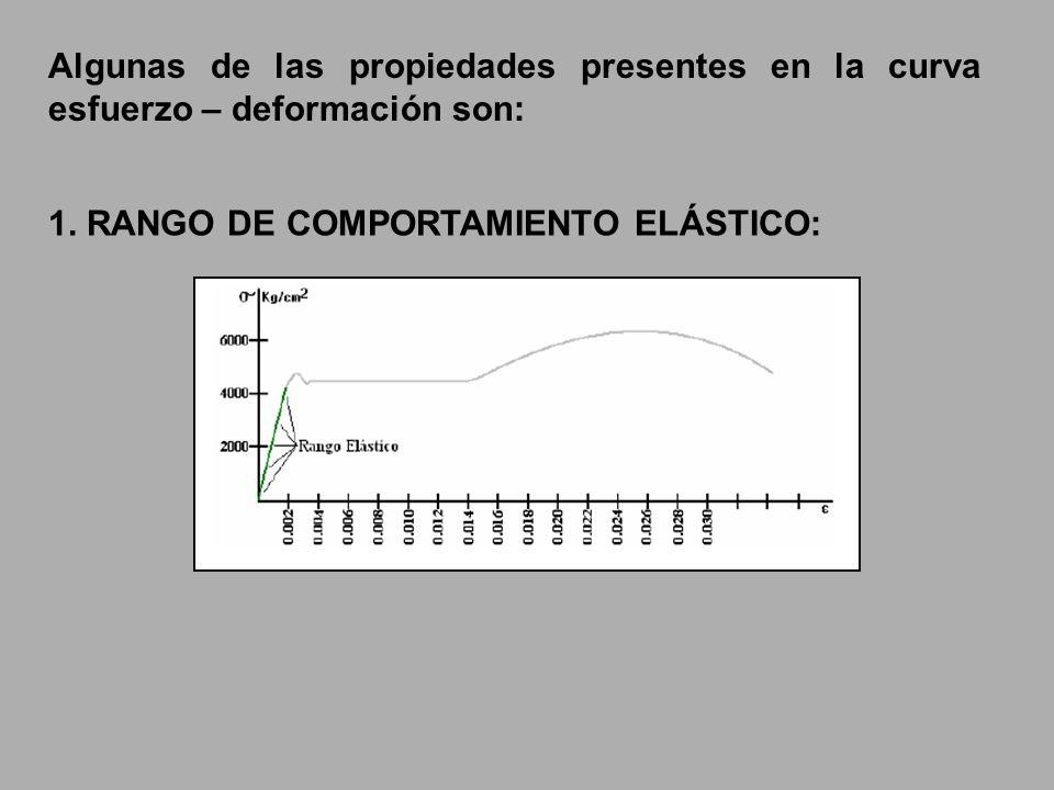 Algunas de las propiedades presentes en la curva esfuerzo – deformación son: 1. RANGO DE COMPORTAMIENTO ELÁSTICO: