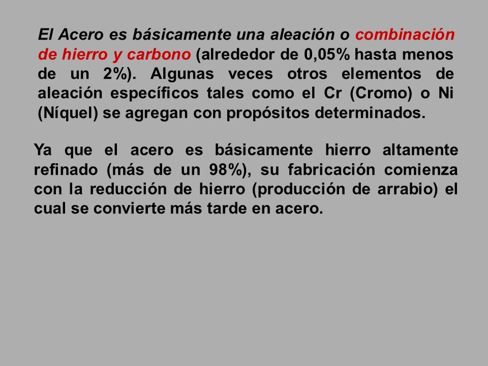 El Acero es básicamente una aleación o combinación de hierro y carbono (alrededor de 0,05% hasta menos de un 2%). Algunas veces otros elementos de ale
