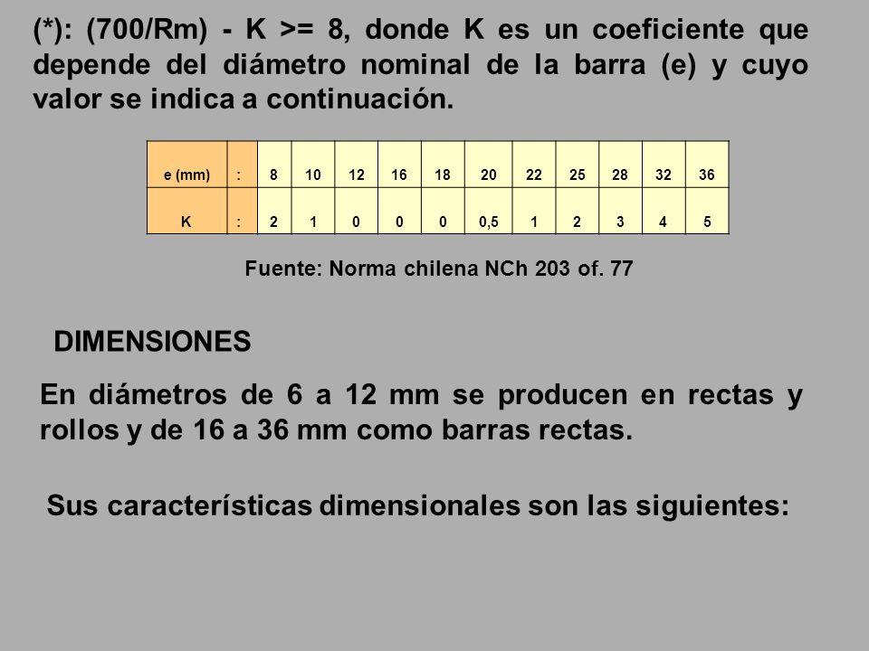 (*): (700/Rm) - K >= 8, donde K es un coeficiente que depende del diámetro nominal de la barra (e) y cuyo valor se indica a continuación. e (mm):81012