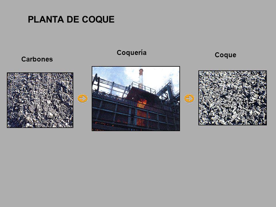 Carbones Coquería Coque PLANTA DE COQUE