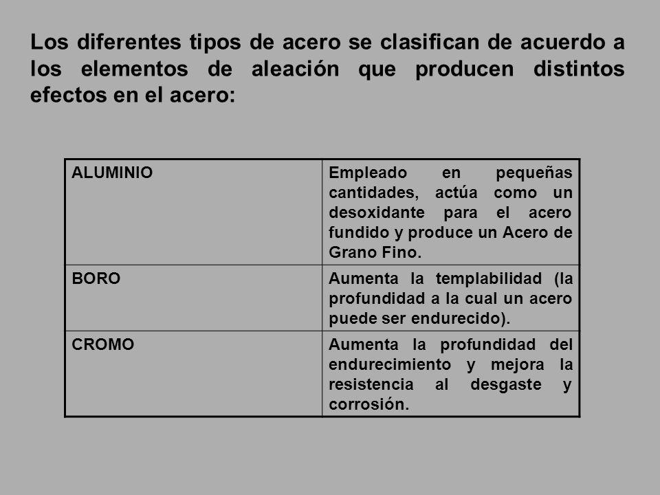 Los diferentes tipos de acero se clasifican de acuerdo a los elementos de aleación que producen distintos efectos en el acero: ALUMINIOEmpleado en peq
