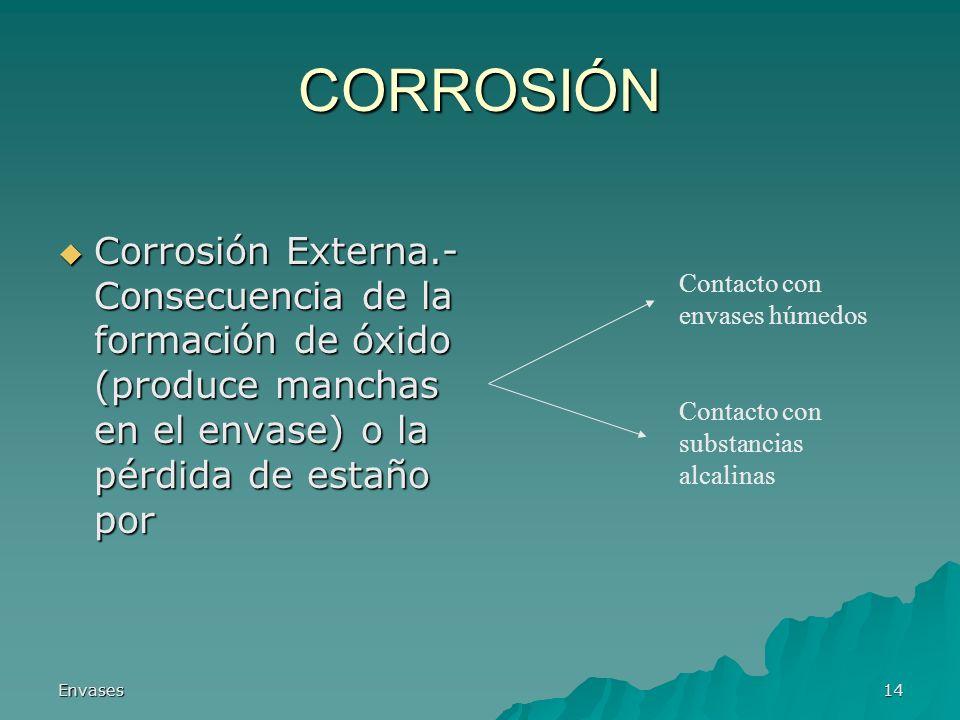 Envases14 CORROSIÓN Corrosión Externa.- Consecuencia de la formación de óxido (produce manchas en el envase) o la pérdida de estaño por Corrosión Exte