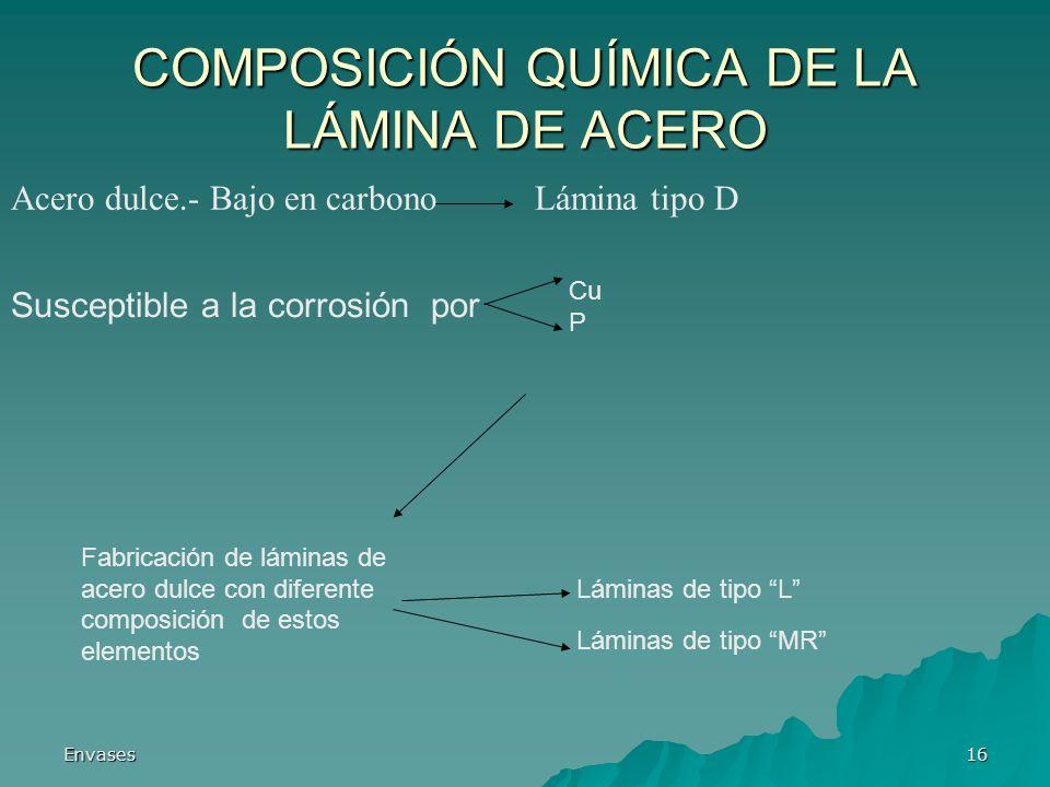 Envases16 COMPOSICIÓN QUÍMICA DE LA LÁMINA DE ACERO Cu P Láminas de tipo L Láminas de tipo MR Acero dulce.- Bajo en carbono Lámina tipo D Susceptible
