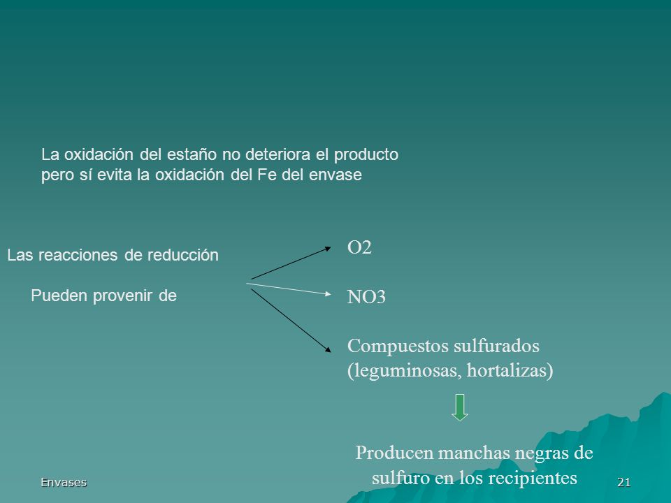 Envases21 La oxidación del estaño no deteriora el producto pero sí evita la oxidación del Fe del envase Las reacciones de reducción Pueden provenir de