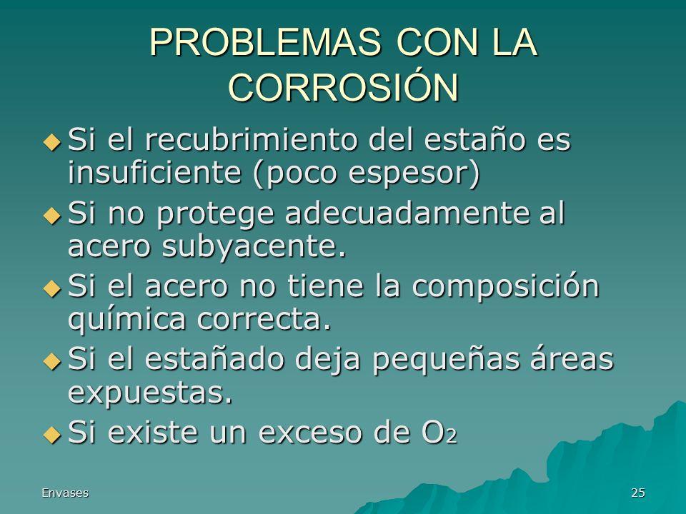 Envases25 PROBLEMAS CON LA CORROSIÓN Si el recubrimiento del estaño es insuficiente (poco espesor) Si el recubrimiento del estaño es insuficiente (poc
