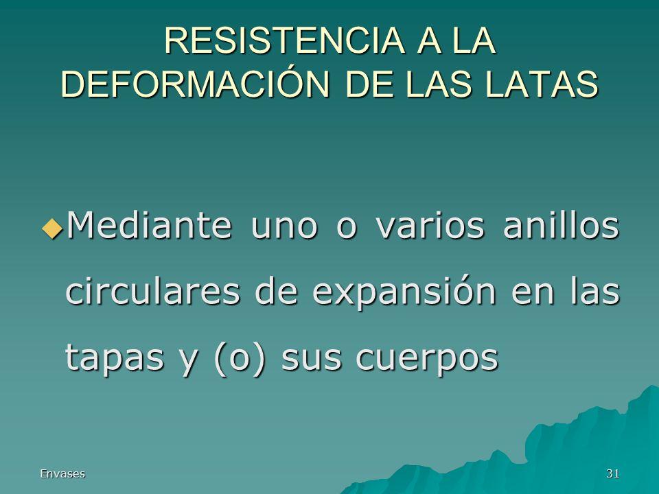 Envases31 RESISTENCIA A LA DEFORMACIÓN DE LAS LATAS Mediante uno o varios anillos circulares de expansión en las tapas y (o) sus cuerpos Mediante uno