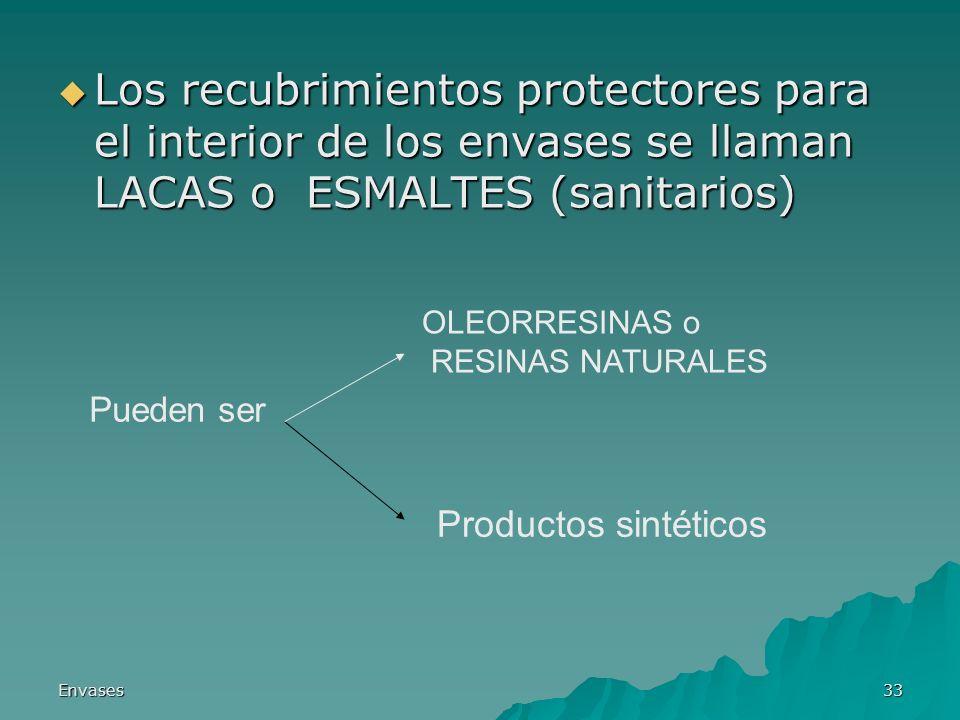 Envases33 Los recubrimientos protectores para el interior de los envases se llaman LACAS o ESMALTES (sanitarios) Los recubrimientos protectores para e