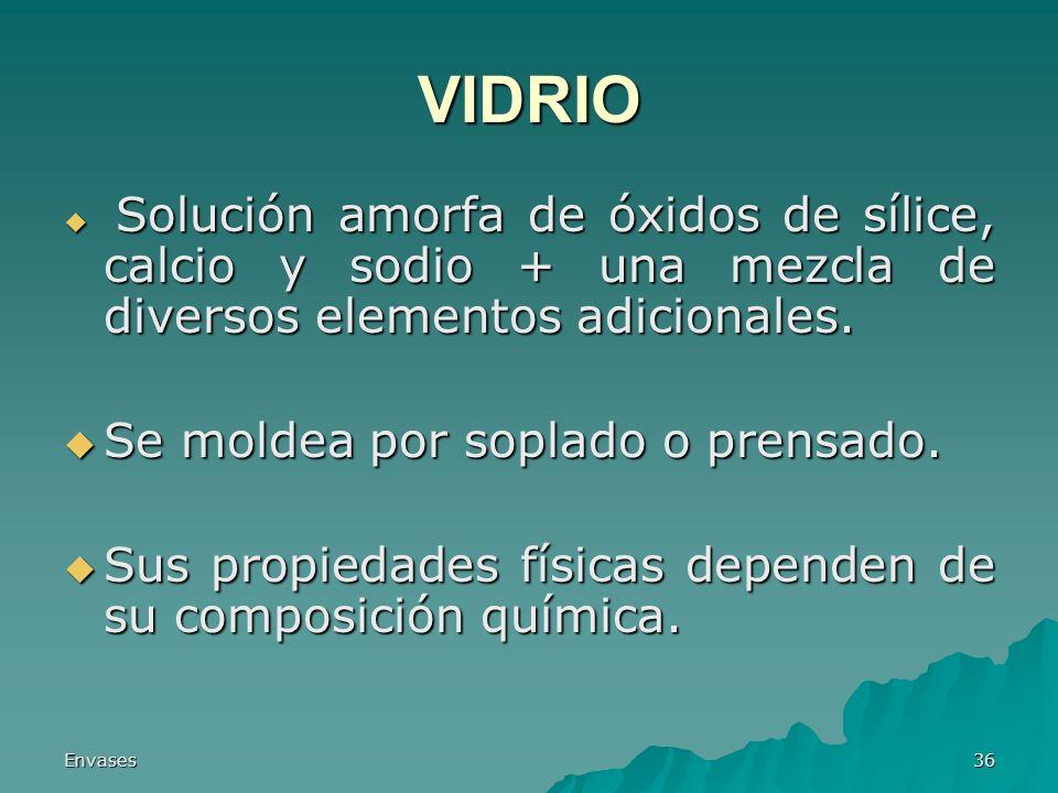 Envases36 VIDRIO Solución amorfa de óxidos de sílice, calcio y sodio + una mezcla de diversos elementos adicionales. Solución amorfa de óxidos de síli