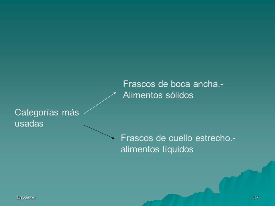 Envases37 Categorías más usadas Frascos de cuello estrecho.- alimentos líquidos Frascos de boca ancha.- Alimentos sólidos