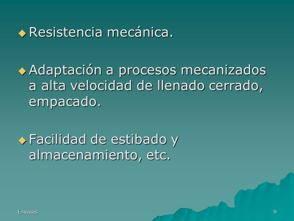 Envases9 Resistencia mecánica. Resistencia mecánica. Adaptación a procesos mecanizados a alta velocidad de llenado cerrado, empacado. Adaptación a pro