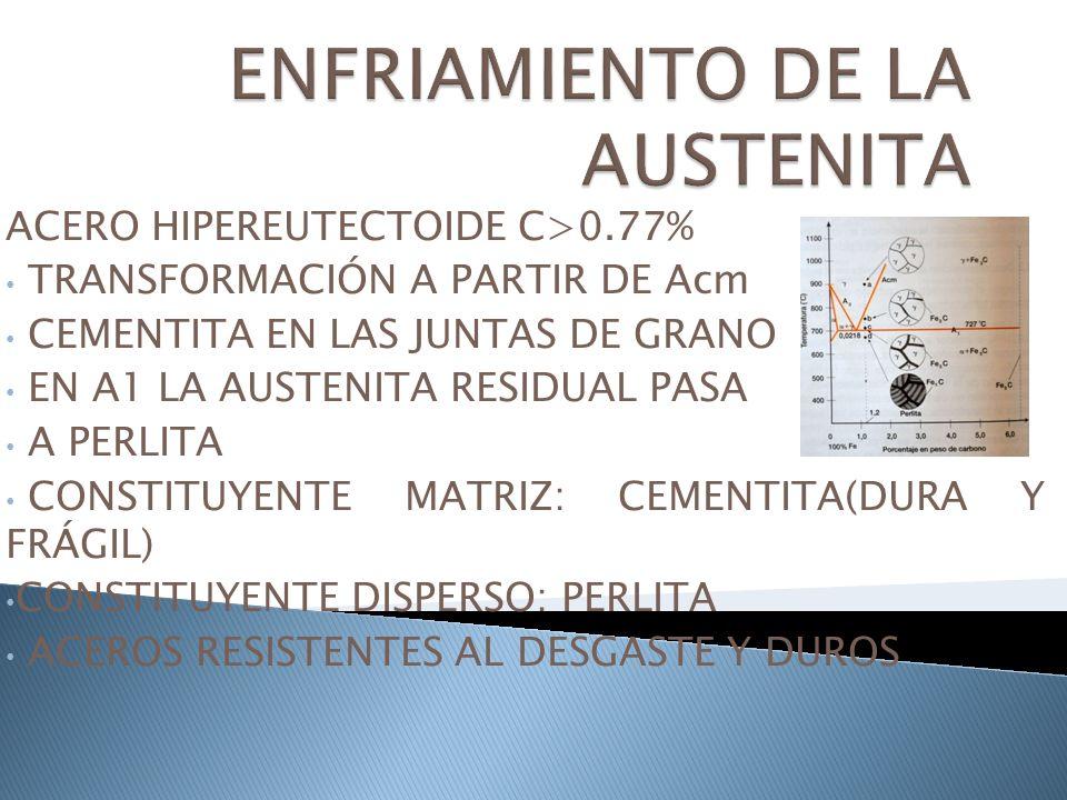 ACERO HIPEREUTECTOIDE C>0.77% TRANSFORMACIÓN A PARTIR DE Acm CEMENTITA EN LAS JUNTAS DE GRANO EN A1 LA AUSTENITA RESIDUAL PASA A PERLITA CONSTITUYENTE