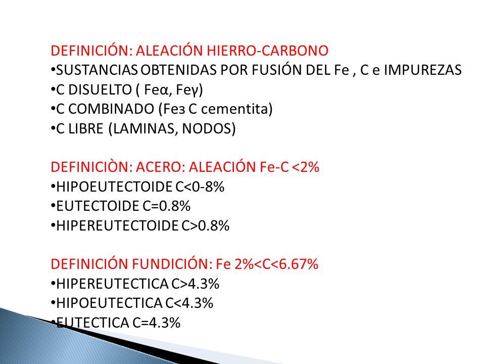 DEFINICIÓN: ALEACIÓN HIERRO-CARBONO SUSTANCIAS OBTENIDAS POR FUSIÓN DEL Fe, C e IMPUREZAS C DISUELTO ( Feα, Feγ) C COMBINADO (Feз C cementita) C LIBRE