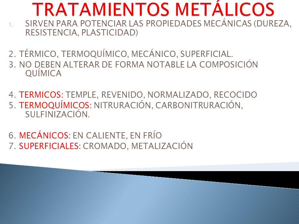 1. SIRVEN PARA POTENCIAR LAS PROPIEDADES MECÁNICAS (DUREZA, RESISTENCIA, PLASTICIDAD) 2. TÉRMICO, TERMOQUÍMICO, MECÁNICO, SUPERFICIAL. 3. NO DEBEN ALT