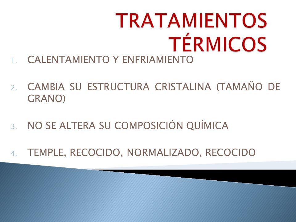 1. CALENTAMIENTO Y ENFRIAMIENTO 2. CAMBIA SU ESTRUCTURA CRISTALINA (TAMAÑO DE GRANO) 3. NO SE ALTERA SU COMPOSICIÓN QUÍMICA 4. TEMPLE, RECOCIDO, NORMA