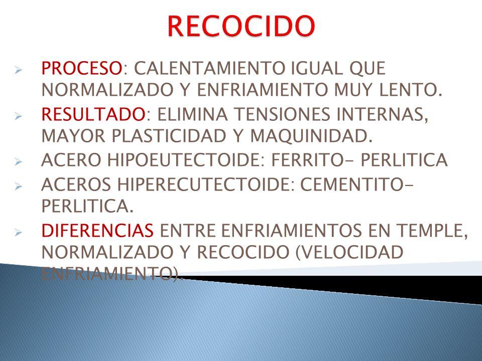 PROCESO: CALENTAMIENTO IGUAL QUE NORMALIZADO Y ENFRIAMIENTO MUY LENTO. RESULTADO: ELIMINA TENSIONES INTERNAS, MAYOR PLASTICIDAD Y MAQUINIDAD. ACERO HI