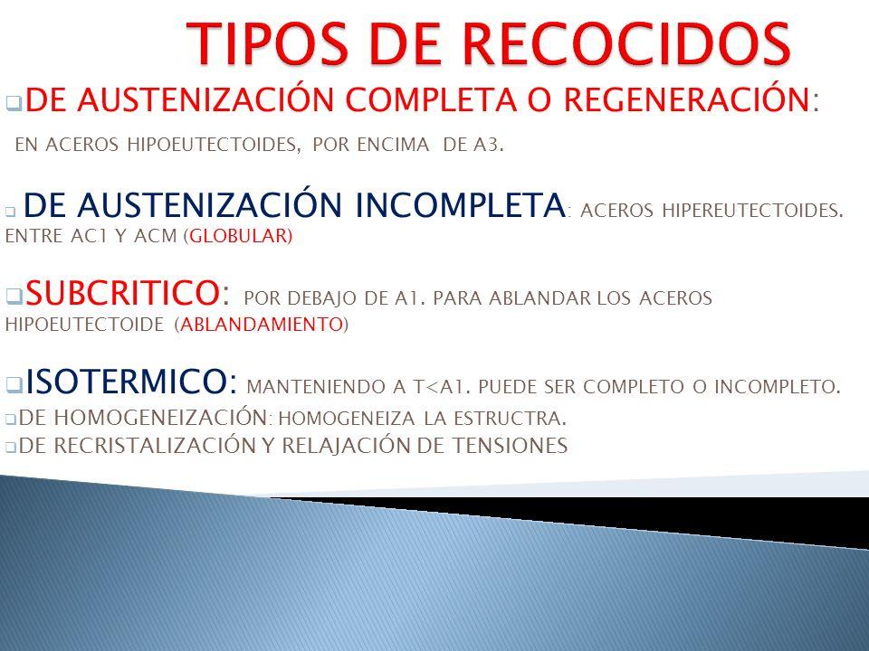 DE AUSTENIZACIÓN COMPLETA O REGENERACIÓN: EN ACEROS HIPOEUTECTOIDES, POR ENCIMA DE A3. DE AUSTENIZACIÓN INCOMPLETA : ACEROS HIPEREUTECTOIDES. ENTRE AC